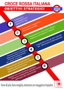 croce rossa strategia 2020